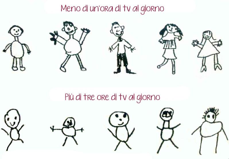 tv e bambini disegni
