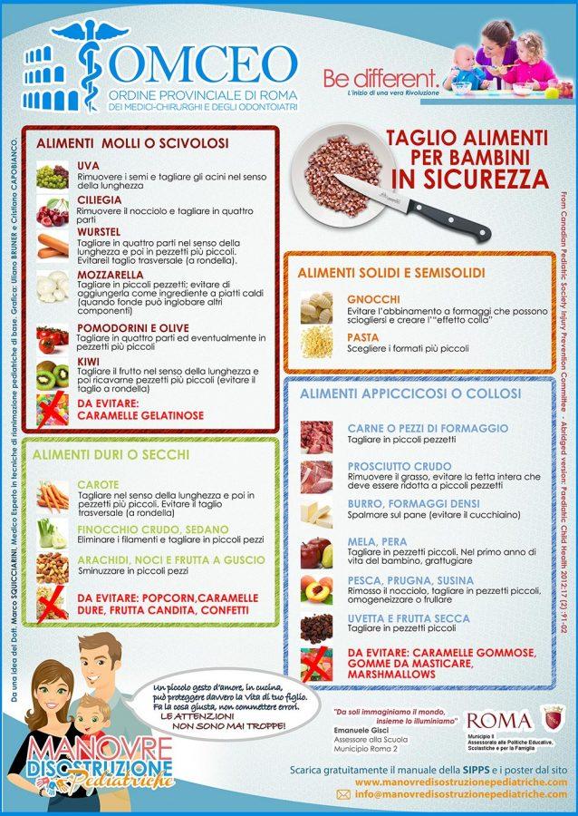 poster-taglio-sicuro-alimenti