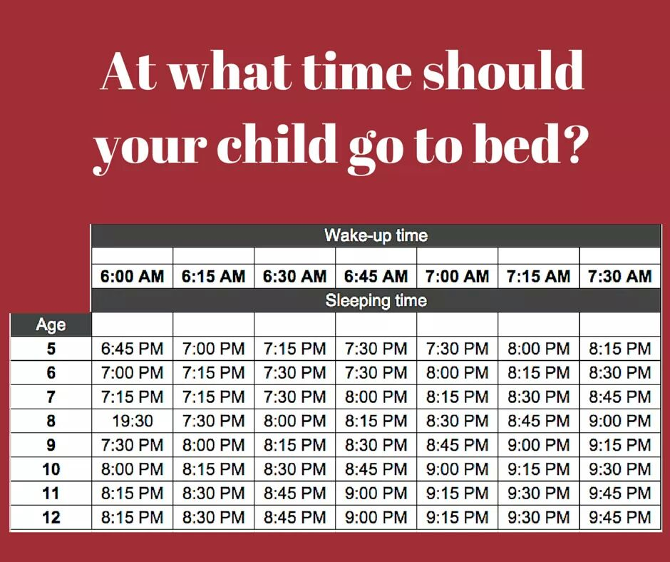 quante ore deve dormire bambino tabella